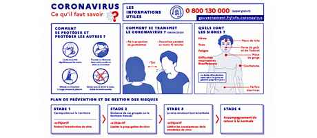 coronavirus-infos
